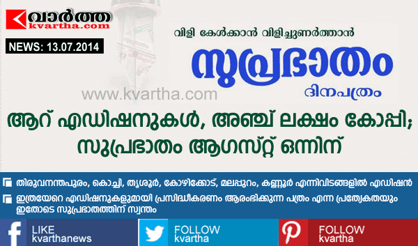 Thiruvananthapuram, News Paper, Kerala, Muslim-League, Samastha, Suprabhatham news paper
