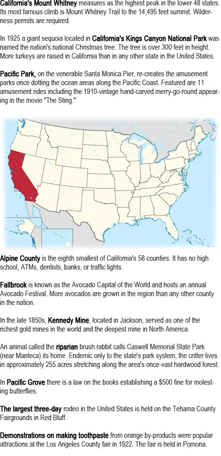 Fun facts about California for kids