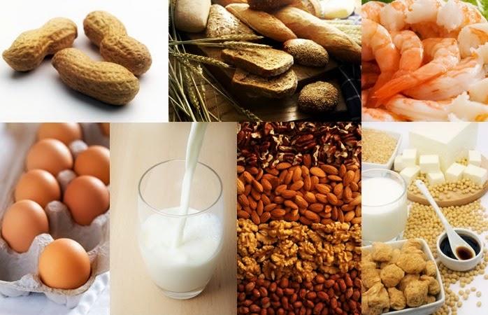 Alergia a lactose