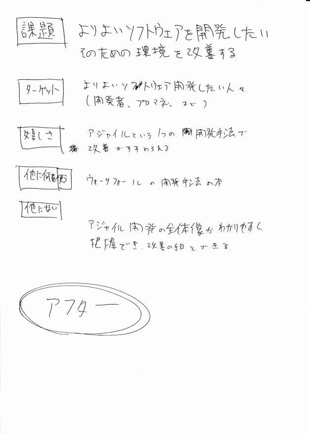 エレベーターピッチ(後)