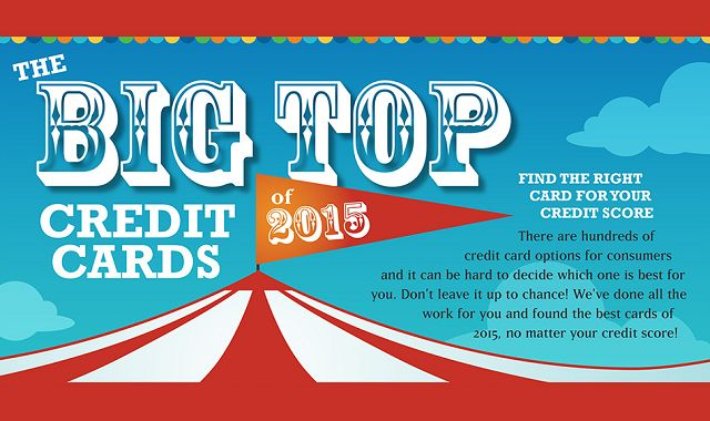 The big top credit cards of 2015 infographic visualistan for Best cards of 2015