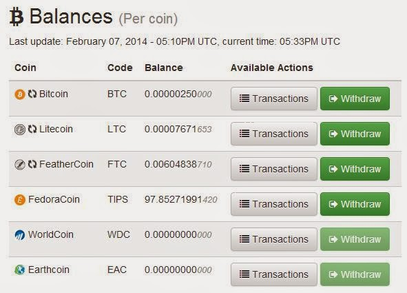 Free Bitcoin,Litecoin,FeatherCoin,Fedoracoin,Worldcoin And Earthcoin