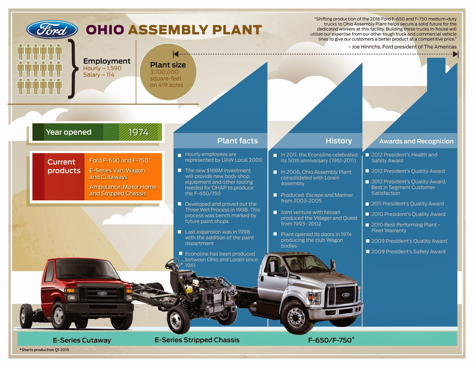 2016 - [Ford] F-650 et F-750 Ford+Ohio+Assembly+Plant+Fact+Sheet