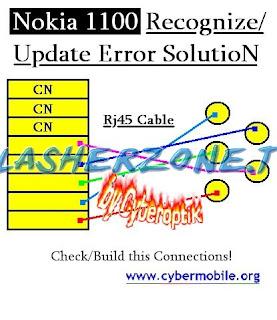 nokia recognize/update error 1100 local mode jumper diagram hardware solution|nokia 2300  update error jumper diagram hardware solution