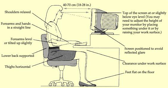 jarak komputer yang standar