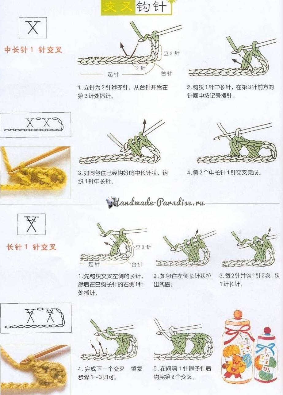 Как разбирать схемы вязания спицами