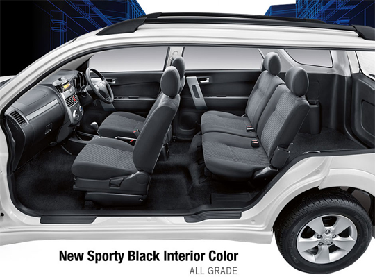 Interior Toyota New Rush Type G Dan Trd Sportivo Baru .html | Share The Knownledge