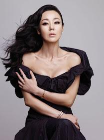 7) Kim Yun Jin