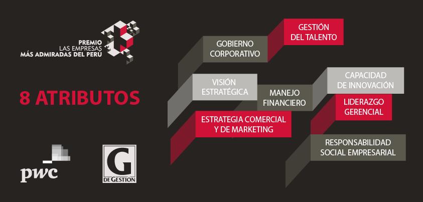 Las 10 empresas m s admiradas del per 2015 pwc blog for Lista de empresas en lima