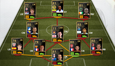 FUT 13 TOTW 36 (Team of the Week) - FIFA 13 Ultimate Team