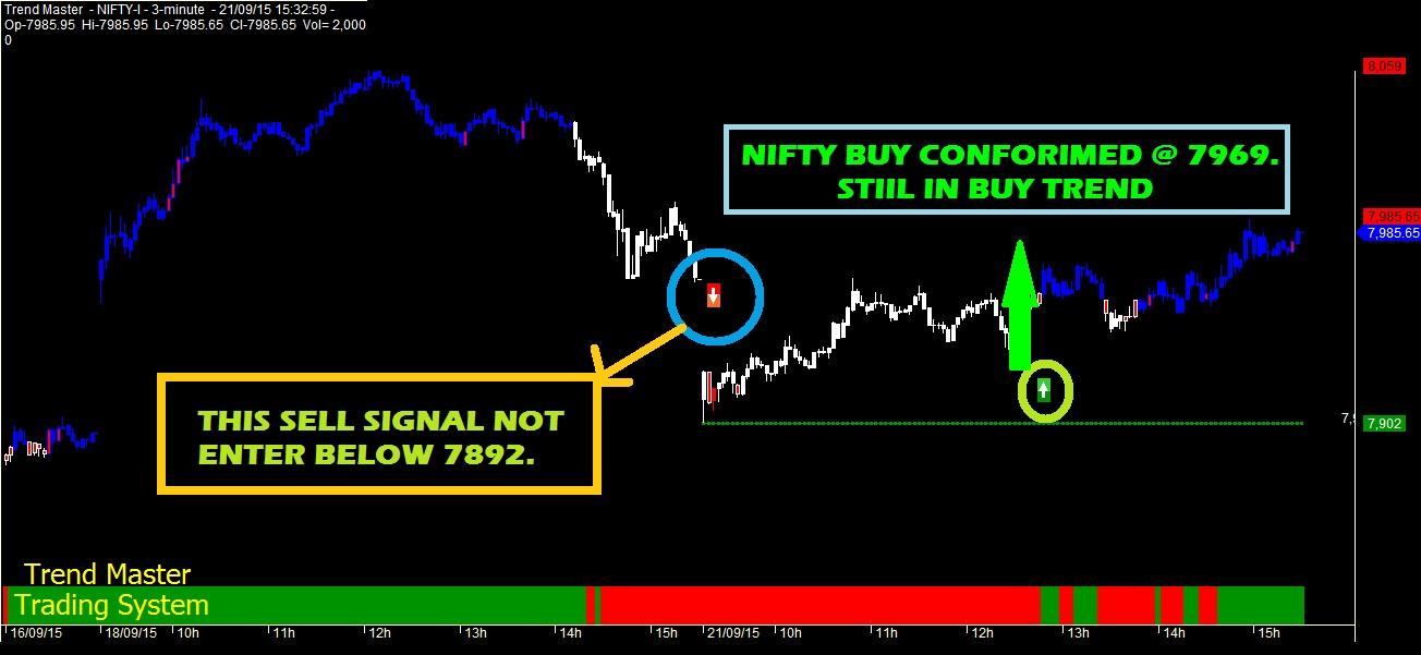 Nifty futures trading strategies pdf