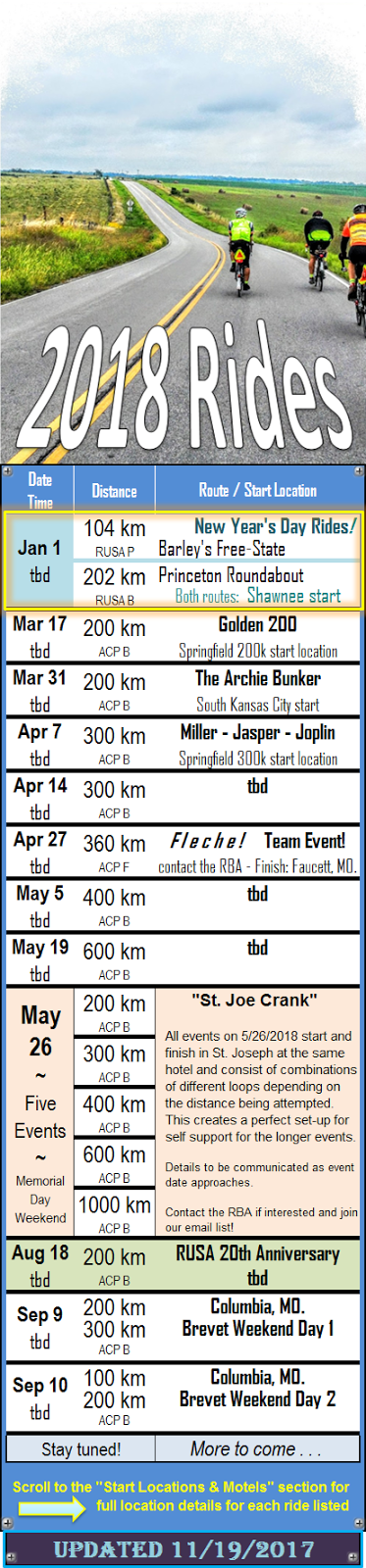Audax KC Brevet Schedule