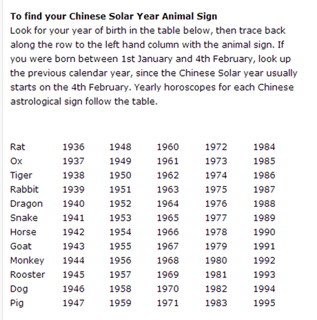 Chinese Solar Systems