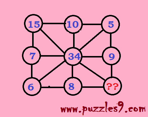 PUZZLES9 - PUZZZLE 51 - FIND MISSING NUMBER IN NUMBER SEQUENCE PUZZLE