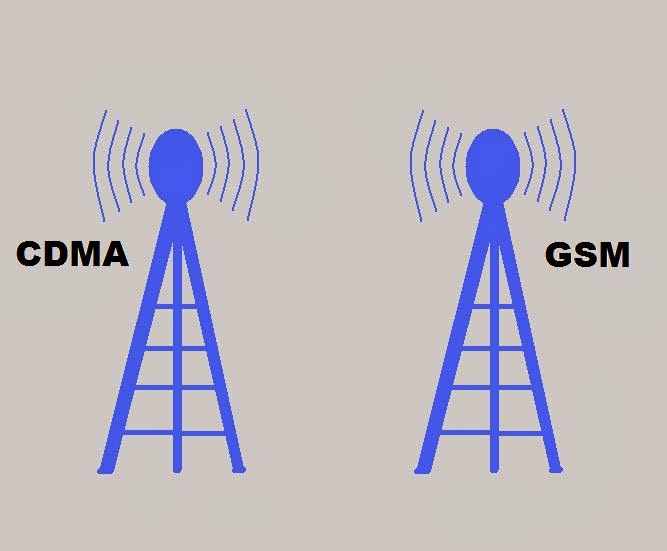 differences between gsm and cdma