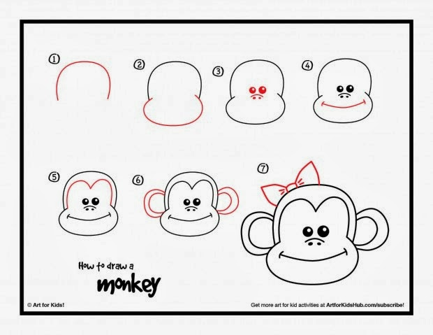 Monkey Drawing For Kids Step By And Your Child Will Think