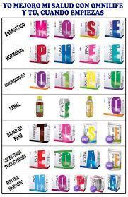 remedio natural para bajar la gota el ginseng aumenta el acido urico bicarbonato de sodio es bueno para el acido urico