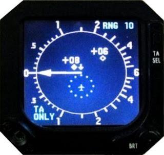 Avionik TCAS