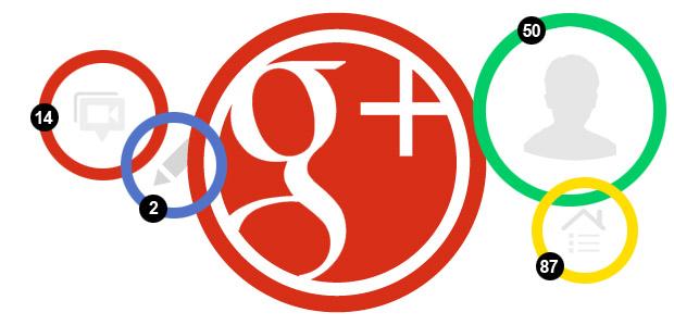 Googl3 plus