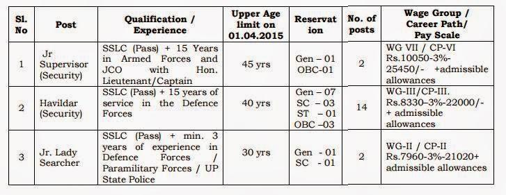 Vacancy Details for Jobs in BEL 2015
