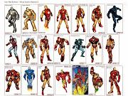 Iron Man Armor. Publicado por Javi en 07:19