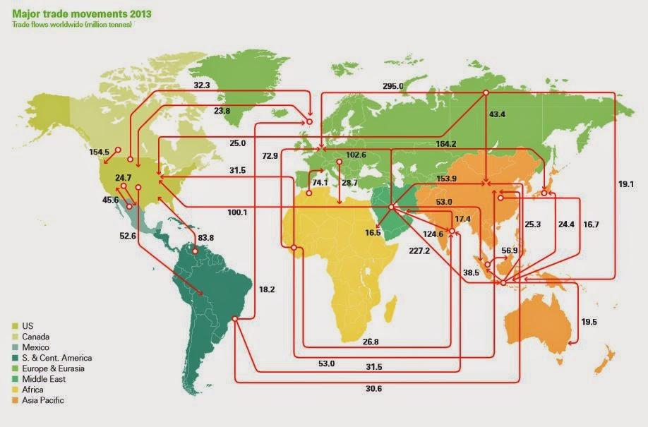 原油 石油 貿易 流れ フロー図