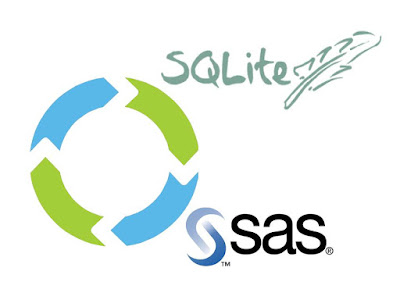 Macros communicate SQLite and SAS without ODBC