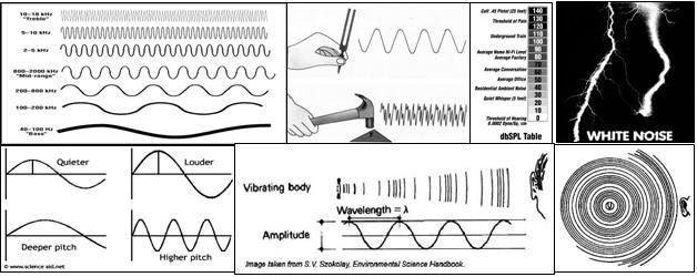 What is Acoustics? | Acoustics Research Group