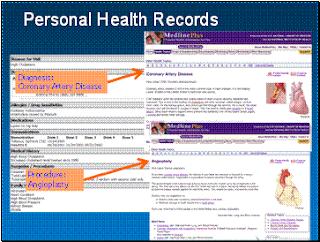 phr personal health record