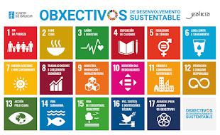 Axenda 2030: construíndo un mundo mellor!