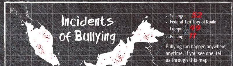 bullying state in malaysia