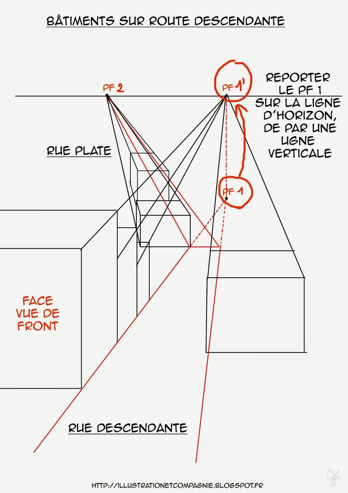 Dessin illustration strip perspective routes - Dessin de maison en perspective ...