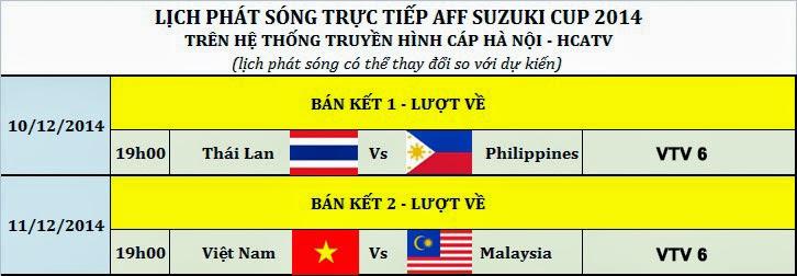 Lịch bóng đá vòng bán kết lượt về AFF Suzuki Cup 2014