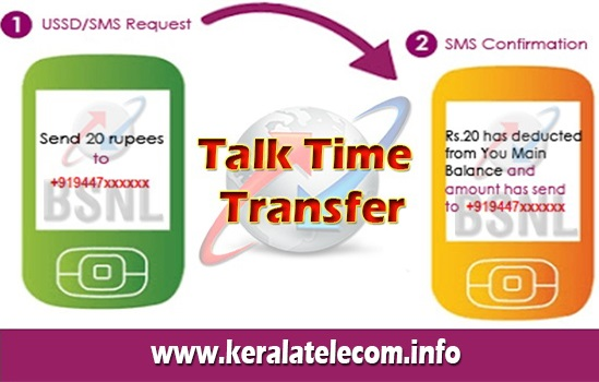 BSNL to launch 'Talk Time Transfer Services' for its Customers across India in association with Pyro & Spice Digital Ltd