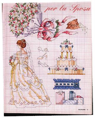схемы вышивки свадебной