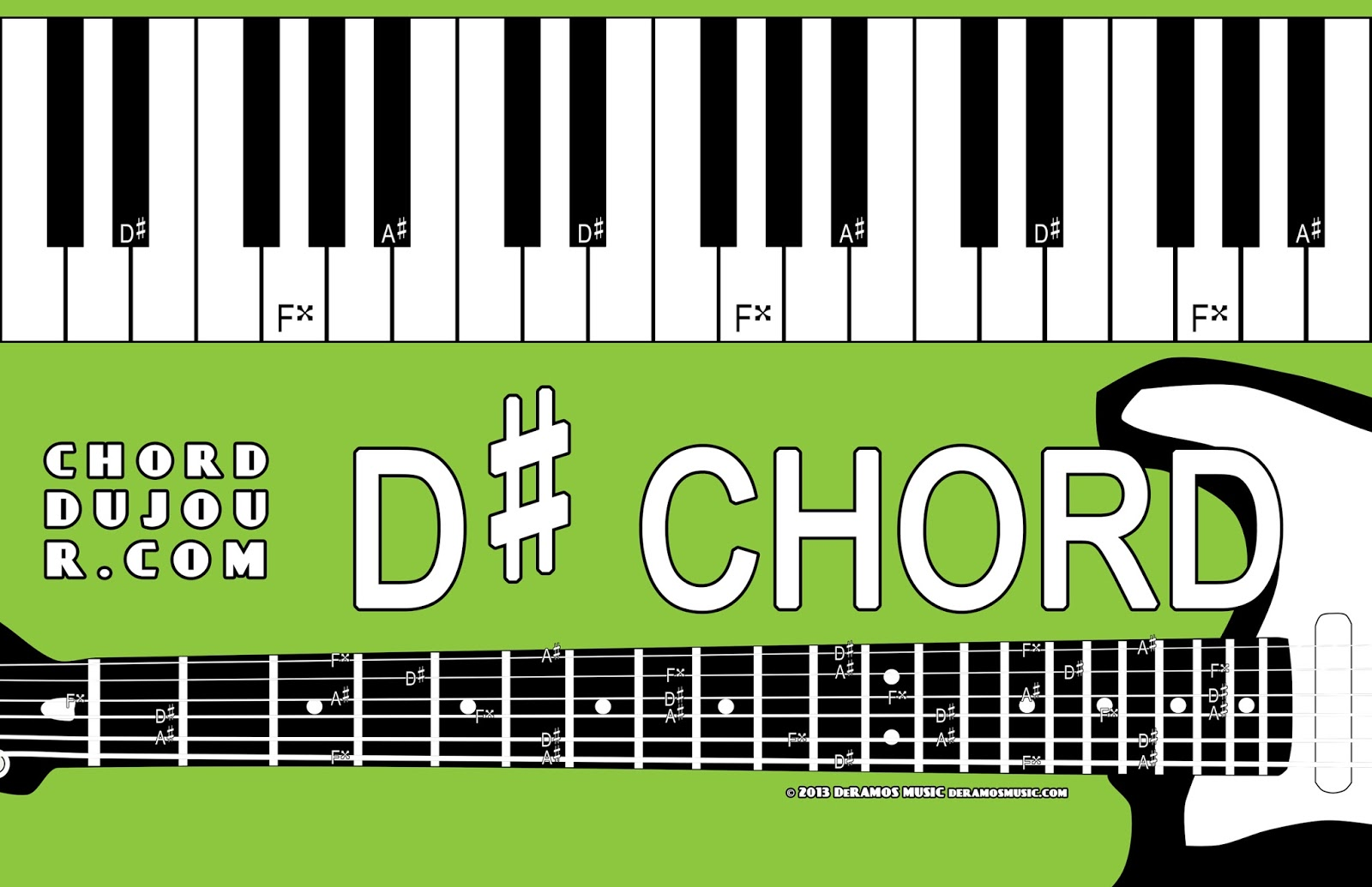 Chord du jour dictionary d chord dictionary d chord hexwebz Image collections