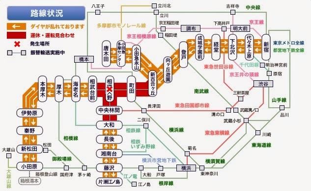 急行 新百合ヶ丘行き2 8000形10両編成(H26.6.19相模大野脱線事故に伴う運行)