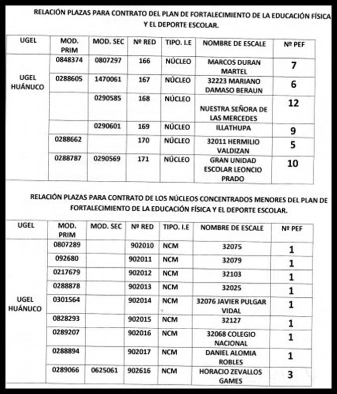 Resultados examen contrato docente 2013 20 enero ugel for Prueba docente 2016