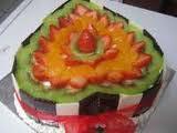 Resep Cake Rendah Kalori