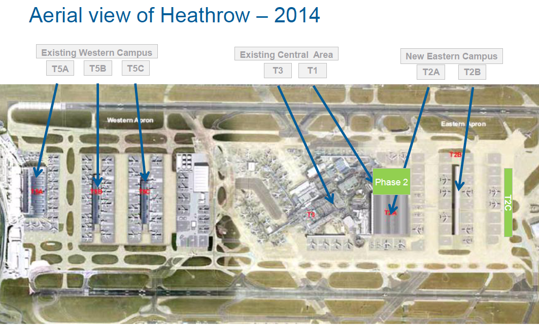 About Airport Planning London Heathrow Airport New Terminal 2