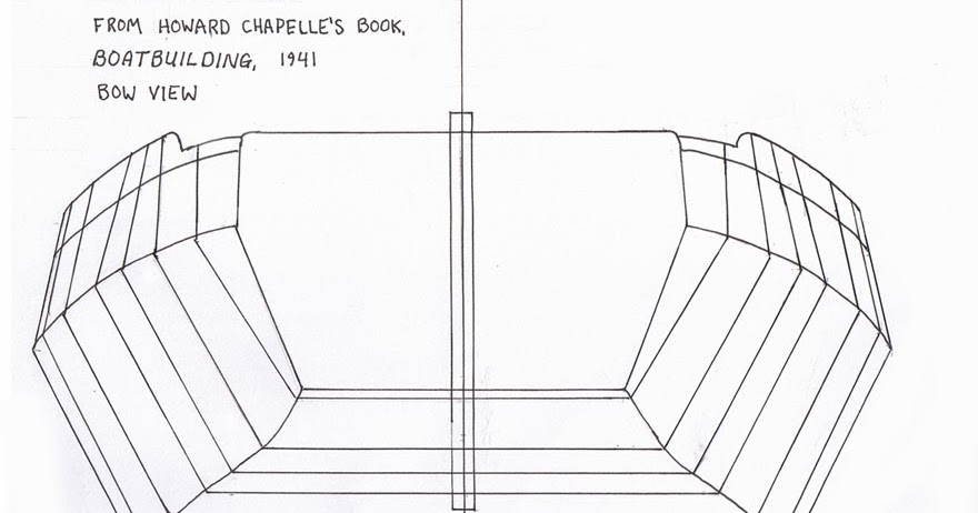 Scribbles and Jots: 22-foot Scow Sloop by Howard Chappelle