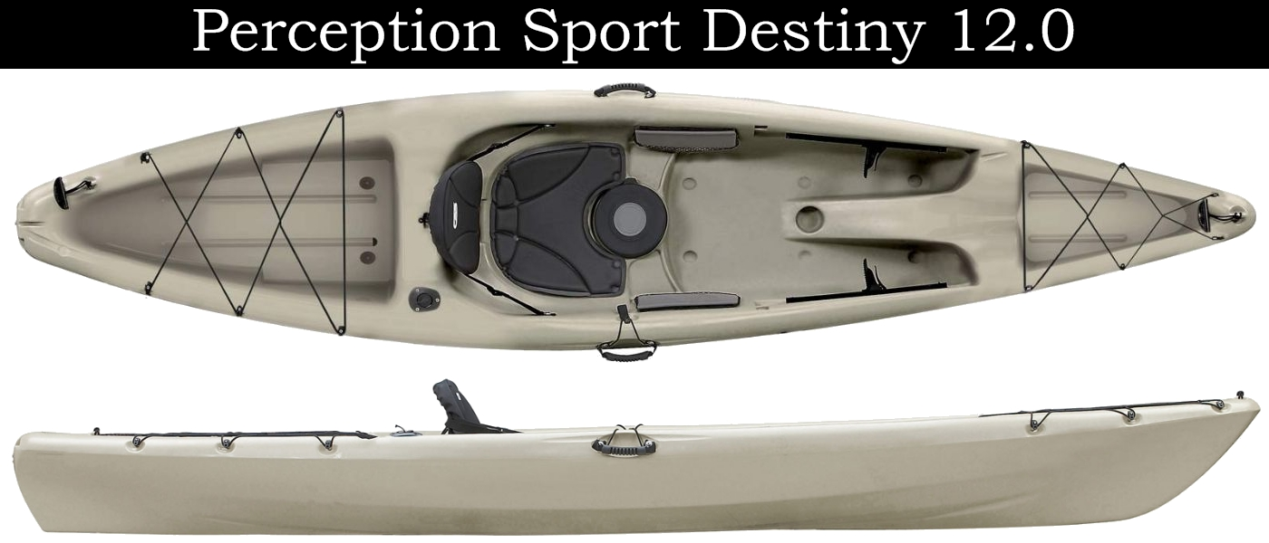 Kayak fishing down under view topic hi what is this for Perception fishing kayak