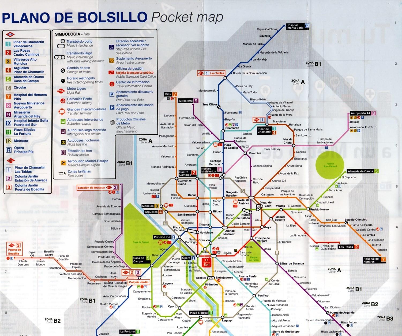 Madrid Ferrocarriles y Transportes Urbanos Actualidad Metro de