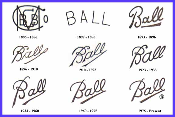 Ball Canning Jar Logos And Their Dates Canning