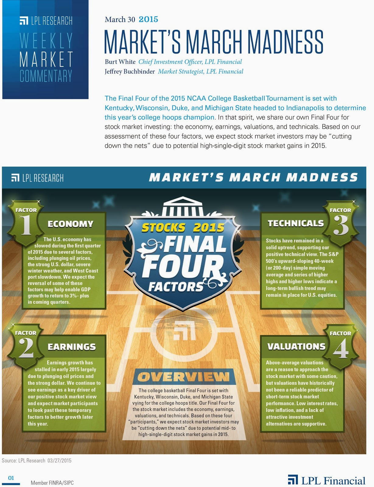 March 30, 2015- LPL Financial Weekly Market Commentary from Legacy Wealth Planning