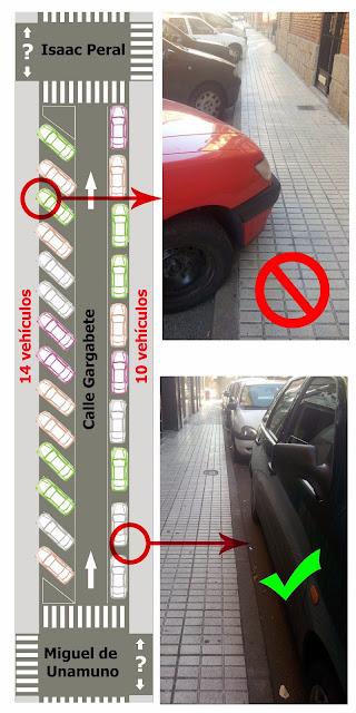 parking, aparcamiento en batería, calle gargabete, salamanca, acera, tránsito peatonal