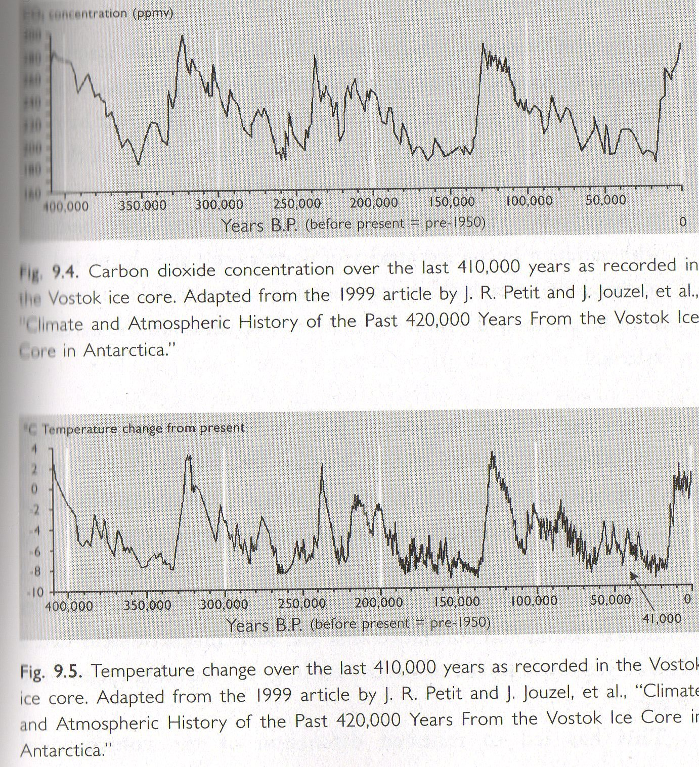 carbon dating solar flares Solar flare caused increased oxygen loss from mars  this heating caused a brief inflation of the thermosphere while also compressing the carbon dioxide (co 2) in .