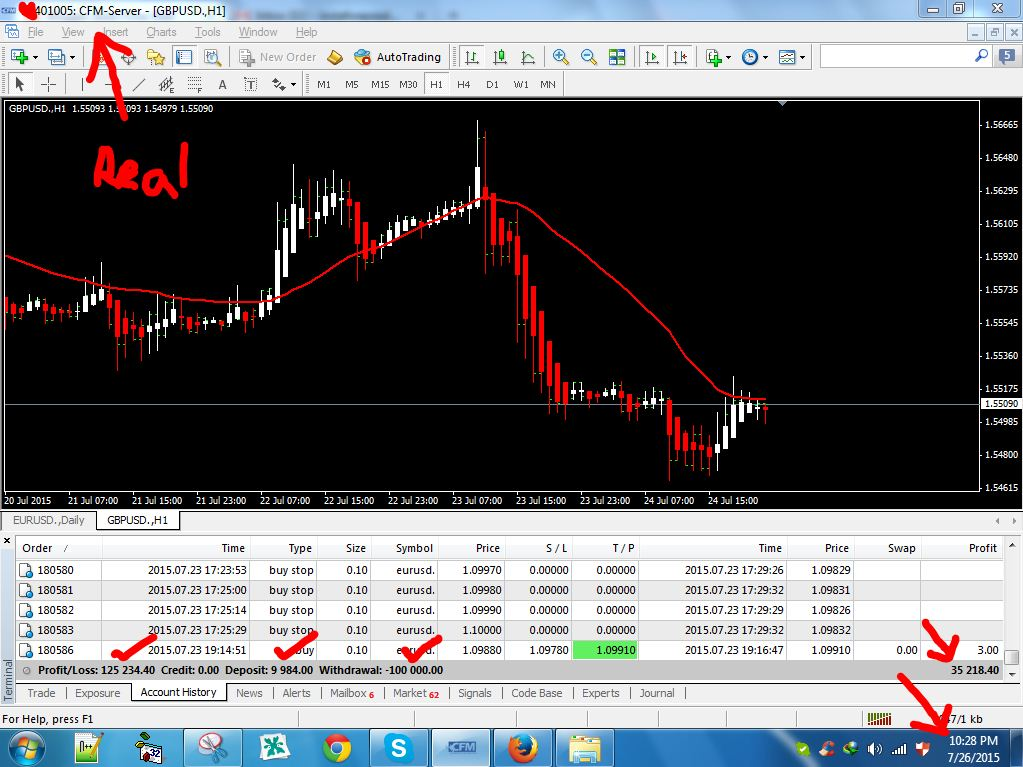 Real forex strategy