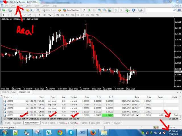 Strategy trading forex no loss