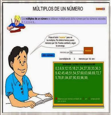 http://www.gobiernodecanarias.org/educacion/3/WebC/eltanque/todo_mate/multiplosydivisores/multiplos/multiplos_p.html